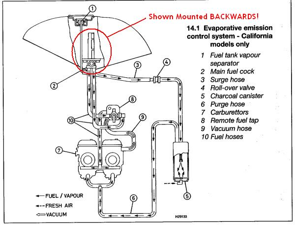 Schaltplan Gs moreover Haynes Fuelsystem Ca Specific Annotated likewise Suzuki Gs Euy Carburetor Mediumsue Fig E moreover Gs G Kleur as well Gs Gn. on gs500 wiring diagram