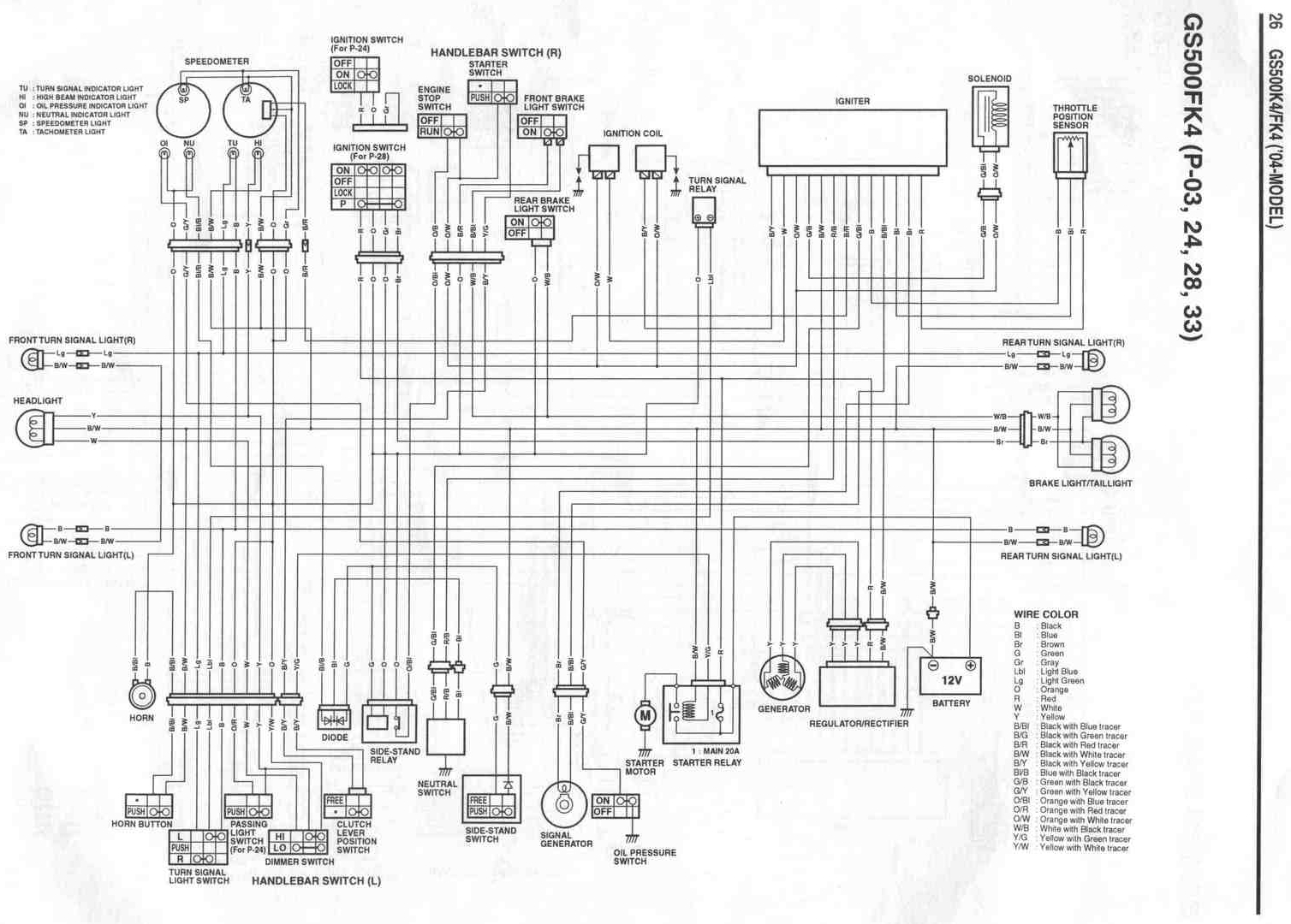 Diagram Suzuki Gs1000e Wiring Harness Blueprint Gs1000